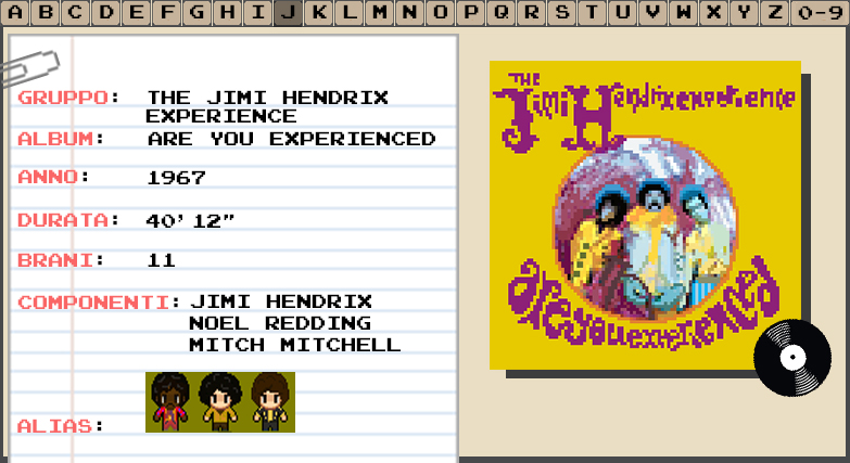 The Jimi Hendrix Experience - Are You Experienced.jpg